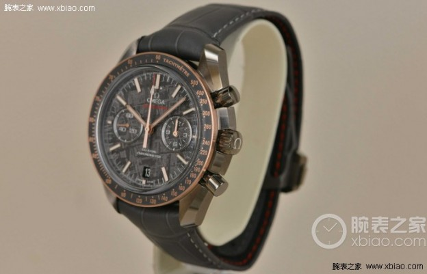 Omega  best replica watches New Summary